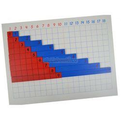 Tablica do dodawania z listewkami - pomoce Montessori